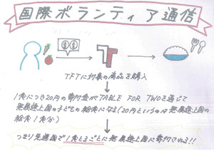 Tft_3